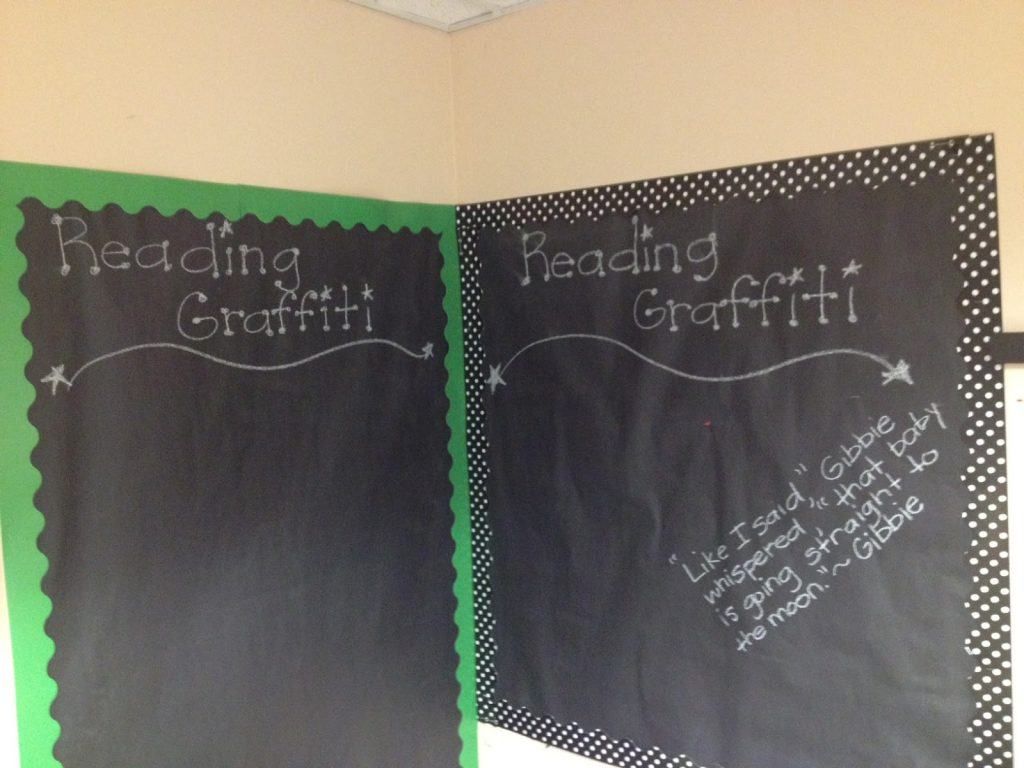 Building communities of readers using a Graffiti Wall with Ideas by Jivey