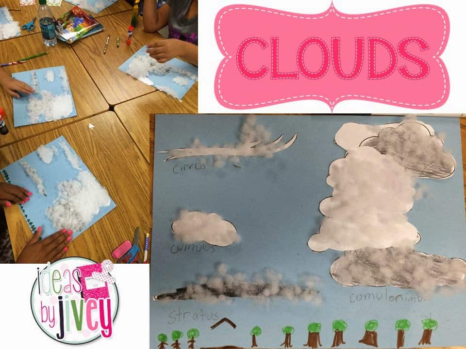 Cloud models with Ideas by Jivey