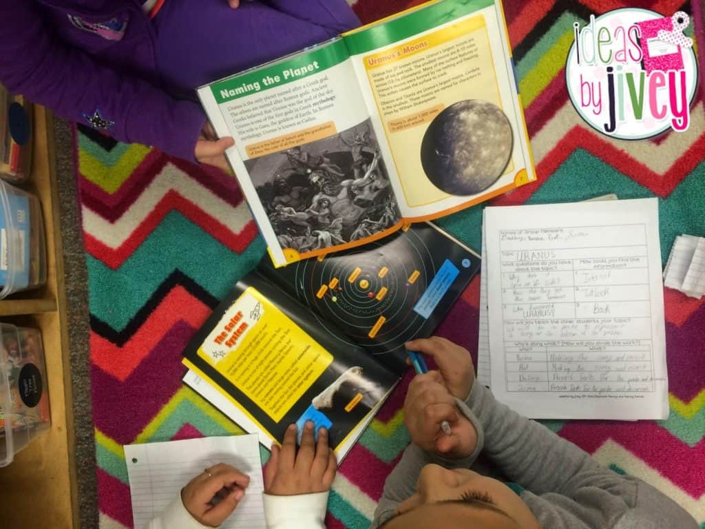Inquiry Circles with Ideas by Jivey