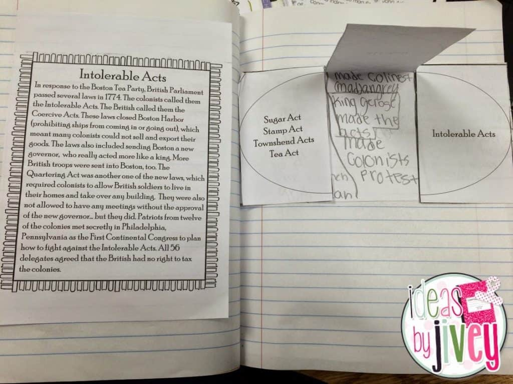 Interactive Notebook Activities American Revolution with Ideas by Jivey