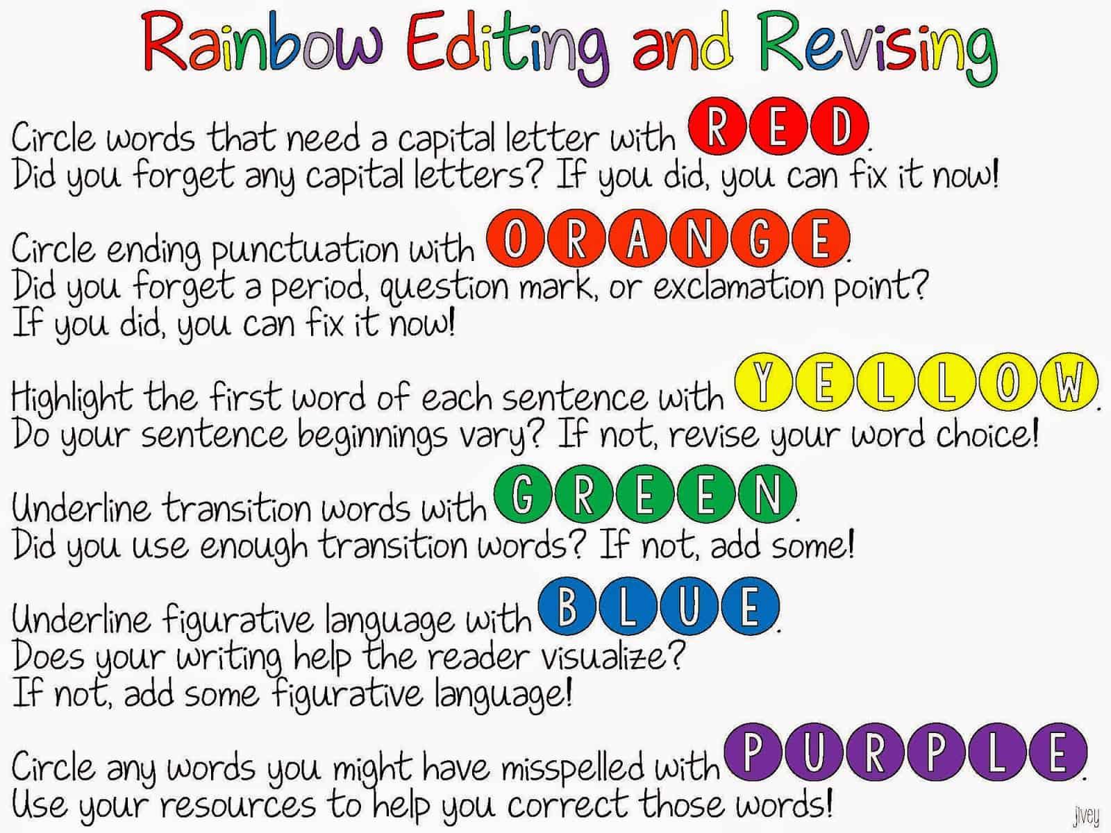 Slick Write | Check your grammar. Proofread online.