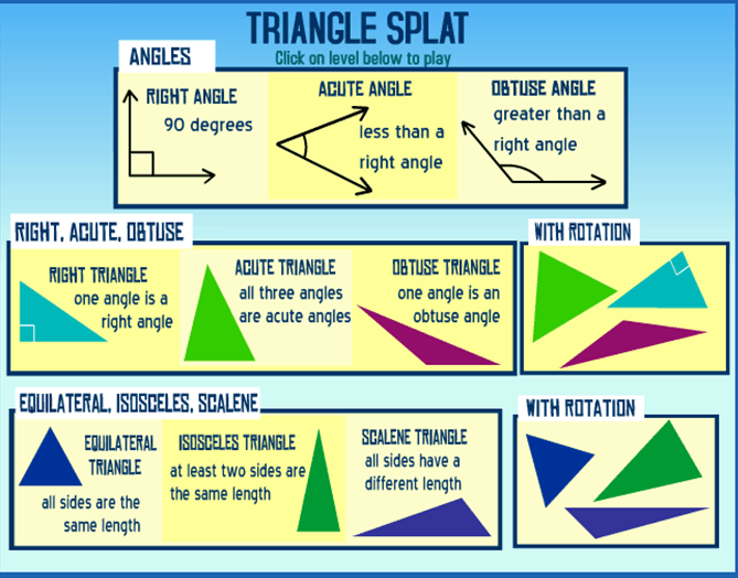 Triangle Splat with Ideas by Jivey