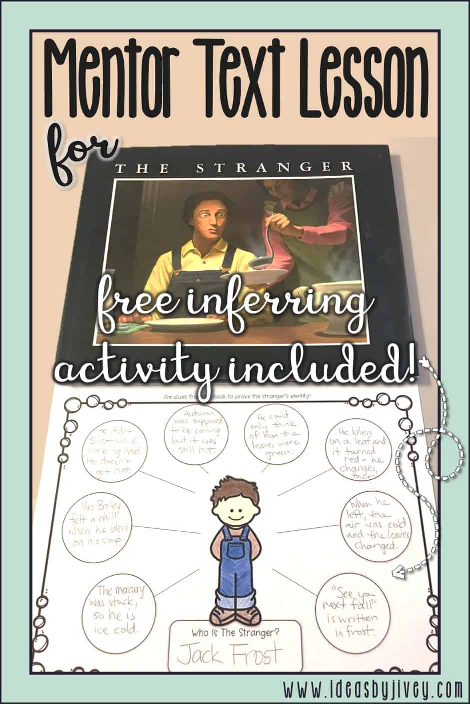 Teach students to practice inferring with this mentor text lesson using the mentor text The Stranger by Chris Van Allsburg.