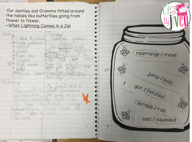 Ideas by Jivey shares how she sets up mentor sentence notebooks with students and offers ideas and freebies to help you get your students organized, too!